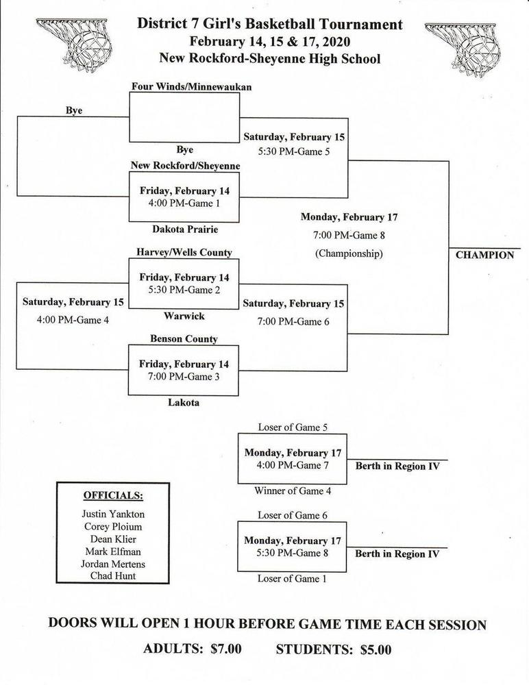 2020 District Girls Basketball Tournament